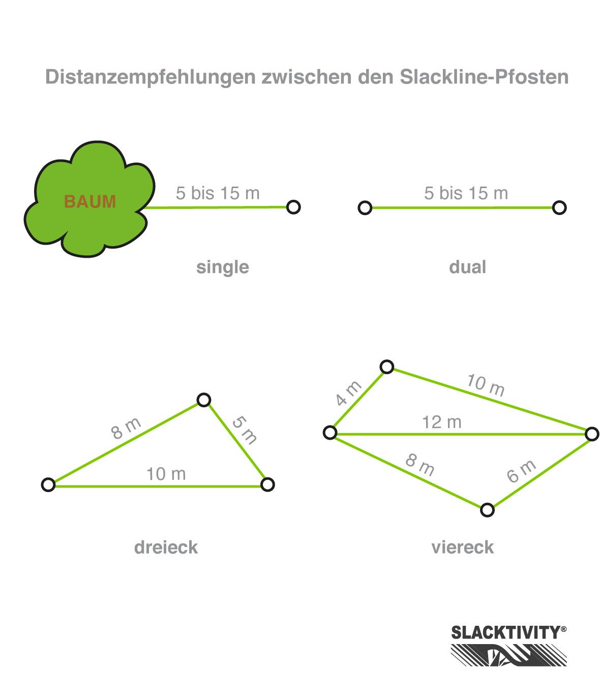 slackline distanz empfehlung